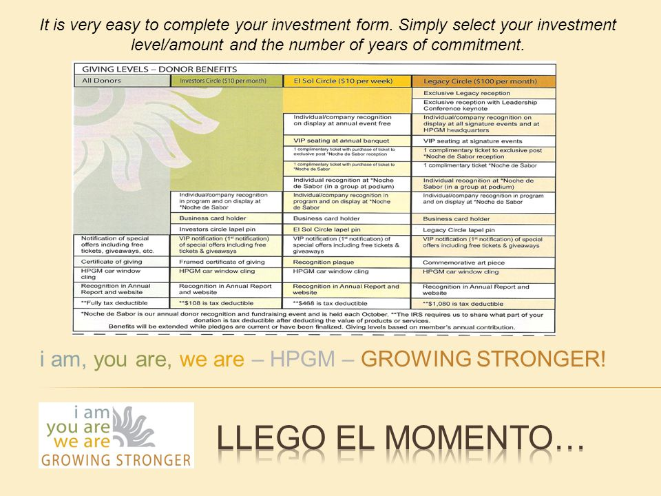i am, you are, we are – HPGM – GROWING STRONGER. It is very easy to complete your investment form.
