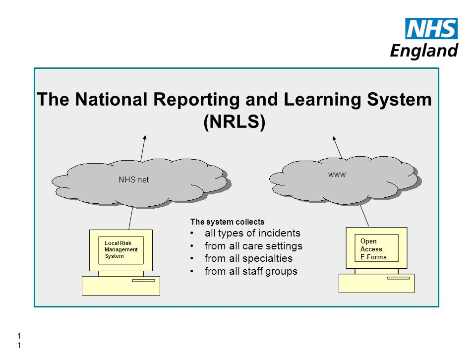11 The National Reporting and Learning System (NRLS) Local Risk Management System Open Access E-Forms NHS net www The system collects all types of incidents from all care settings from all specialties from all staff groups