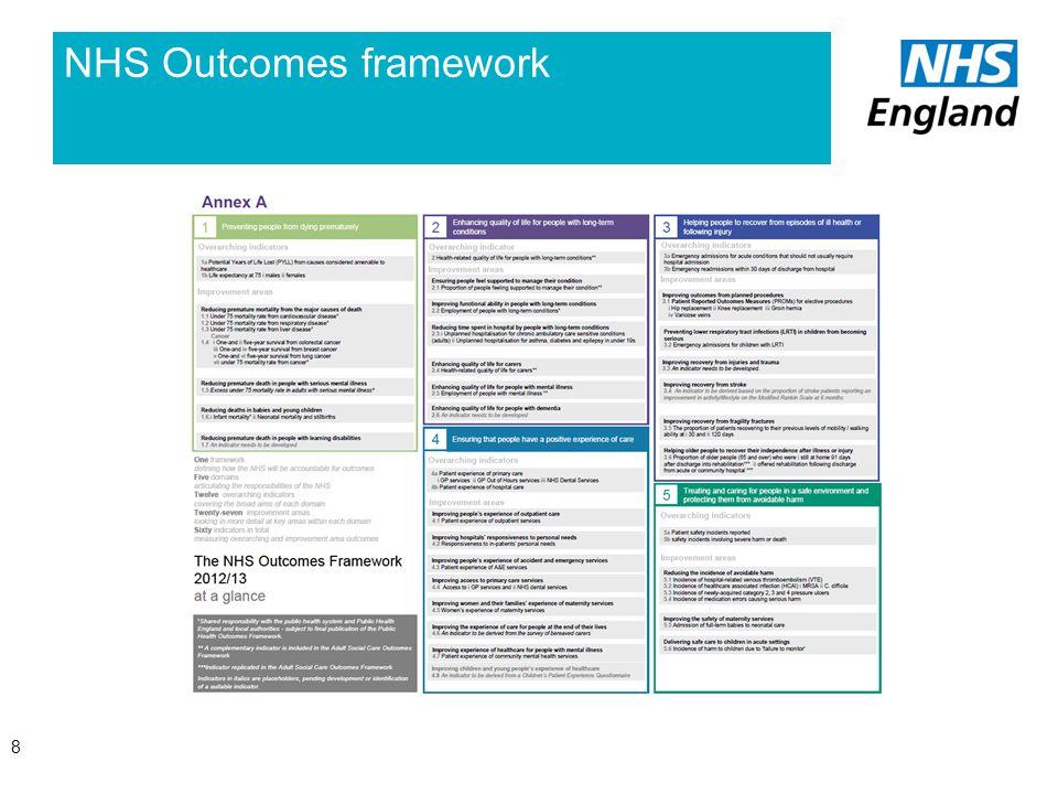NHS Outcomes framework 8