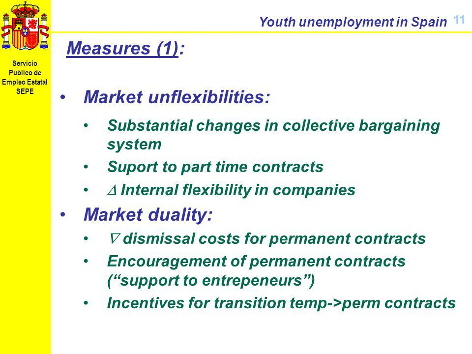 Servicio Público de Empleo Estatal SEPE Youth unemployment in Spain 11 Measures (1): Market unflexibilities: Substantial changes in collective bargaining system Suport to part time contracts  Internal flexibility in companies Market duality:  dismissal costs for permanent contracts Encouragement of permanent contracts ( support to entrepeneurs ) Incentives for transition temp->perm contracts