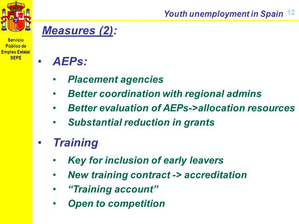 Servicio Público de Empleo Estatal SEPE Youth unemployment in Spain 12 Measures (2): AEPs: Placement agencies Better coordination with regional admins Better evaluation of AEPs->allocation resources Substantial reduction in grants Training Key for inclusion of early leavers New training contract -> accreditation Training account Open to competition