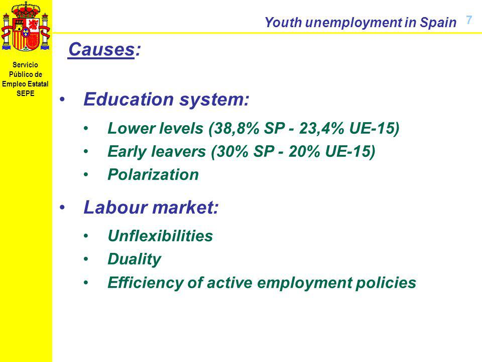 Servicio Público de Empleo Estatal SEPE Youth unemployment in Spain 7 Causes: Education system: Lower levels (38,8% SP - 23,4% UE-15) Early leavers (30% SP - 20% UE-15) Polarization Labour market: Unflexibilities Duality Efficiency of active employment policies