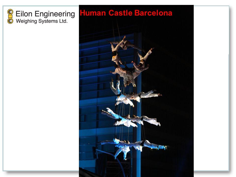 Human Castle Barcelona