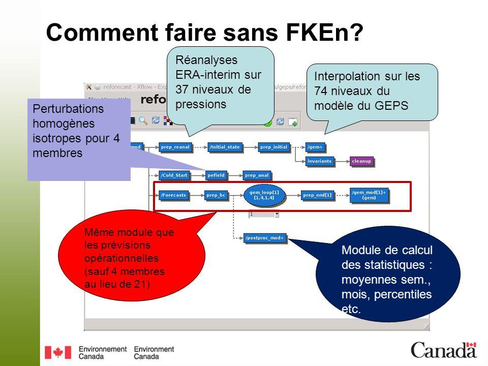 Comment faire sans FKEn.