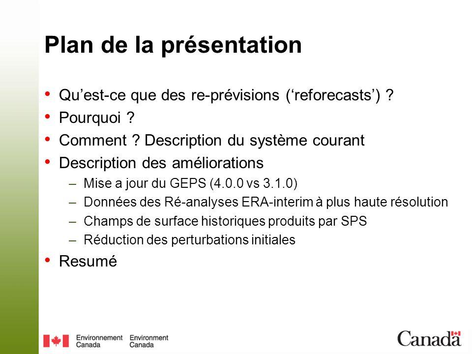 Plan de la présentation Qu'est-ce que des re-prévisions ('reforecasts') .