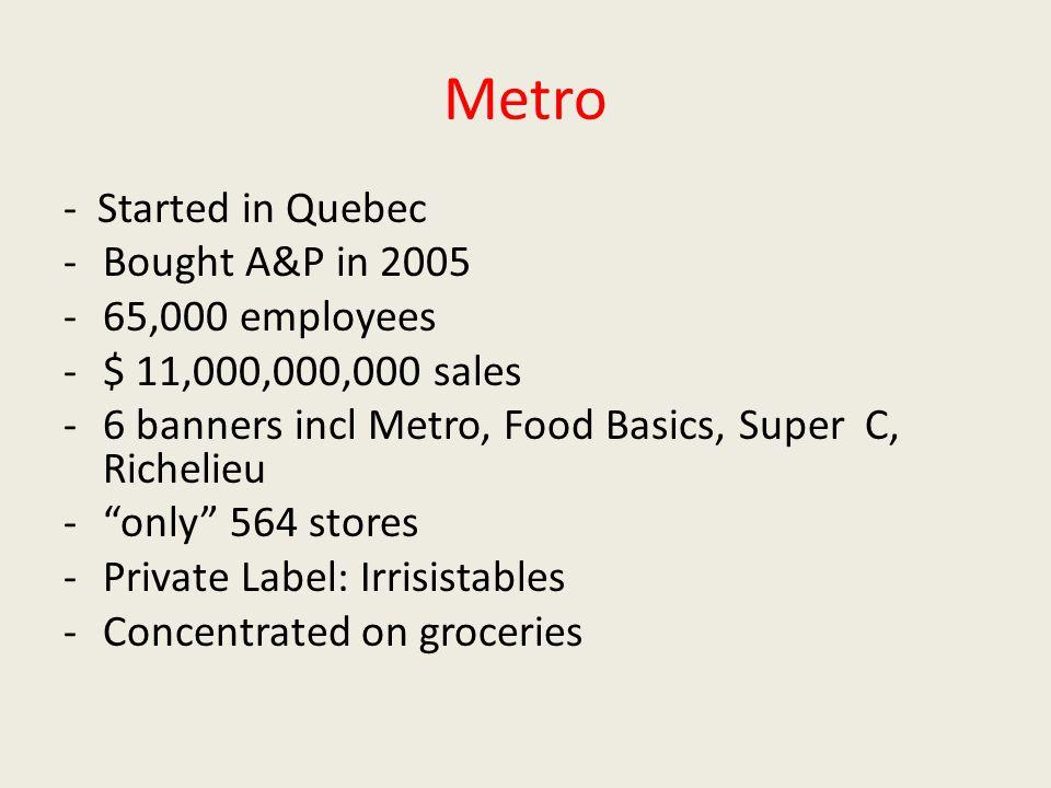 Metro (Example of JTI product line)