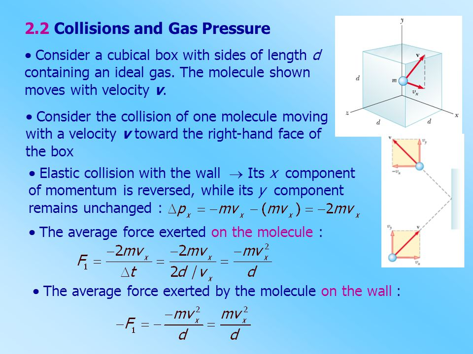 2.2 Collisions and Gas Pressure  Consider a cubical box with sides of length d containing an ideal gas.