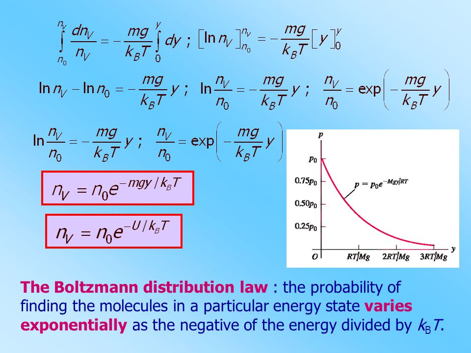 The Boltzmann distribution law : the probability of finding the molecules in a particular energy state varies exponentially as the negative of the energy divided by kBT.kBT.