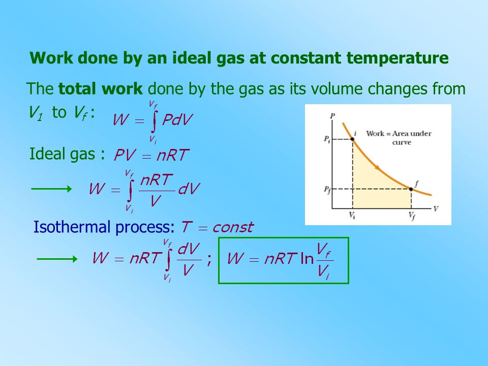 The total work done by the gas as its volume changes from V 1 to Vf Vf : Ideal gas : Isothermal process: Work done by an ideal gas at constant temperature