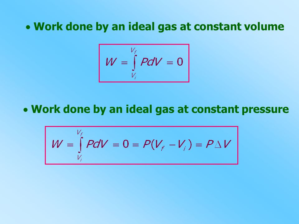  Work done by an ideal gas at constant volume  Work done by an ideal gas at constant pressure