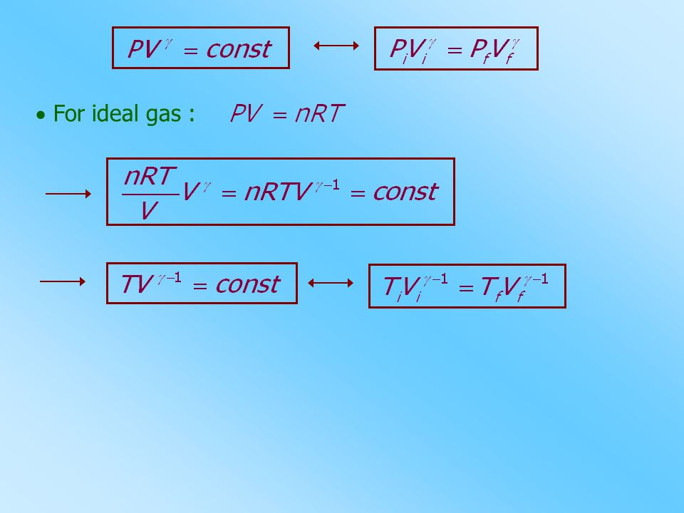  For ideal gas :