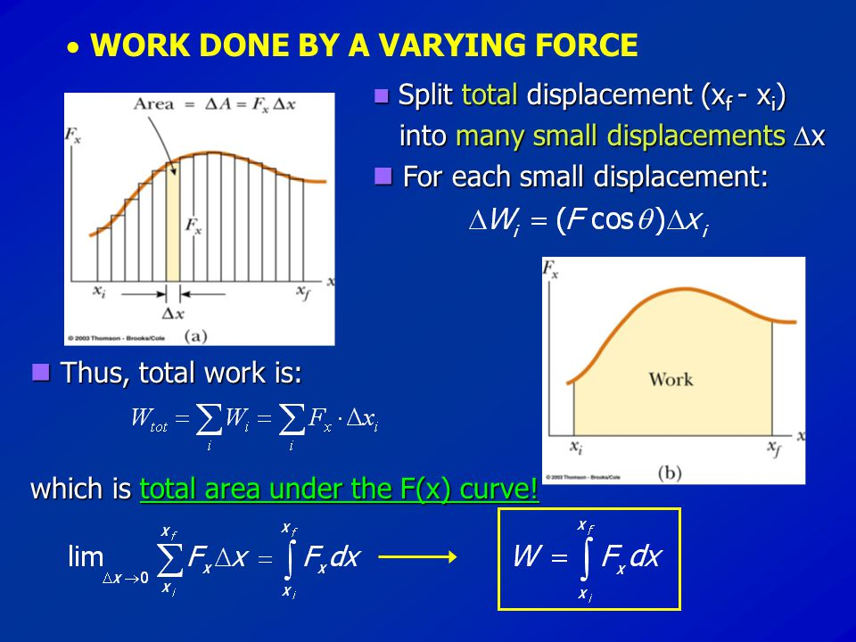  WORK DONE BY A VARYING FORCE Split total total displacement (x f (x f - xi)xi)xi)xi) into many small displacements displacements xxxx For each s