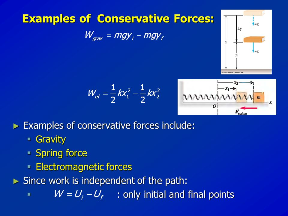 Examples of Conservative Forces: ► Examples ► Examples of conservative forces include:  Gravity  Spring  Spring force  Electromagnetic  Electroma