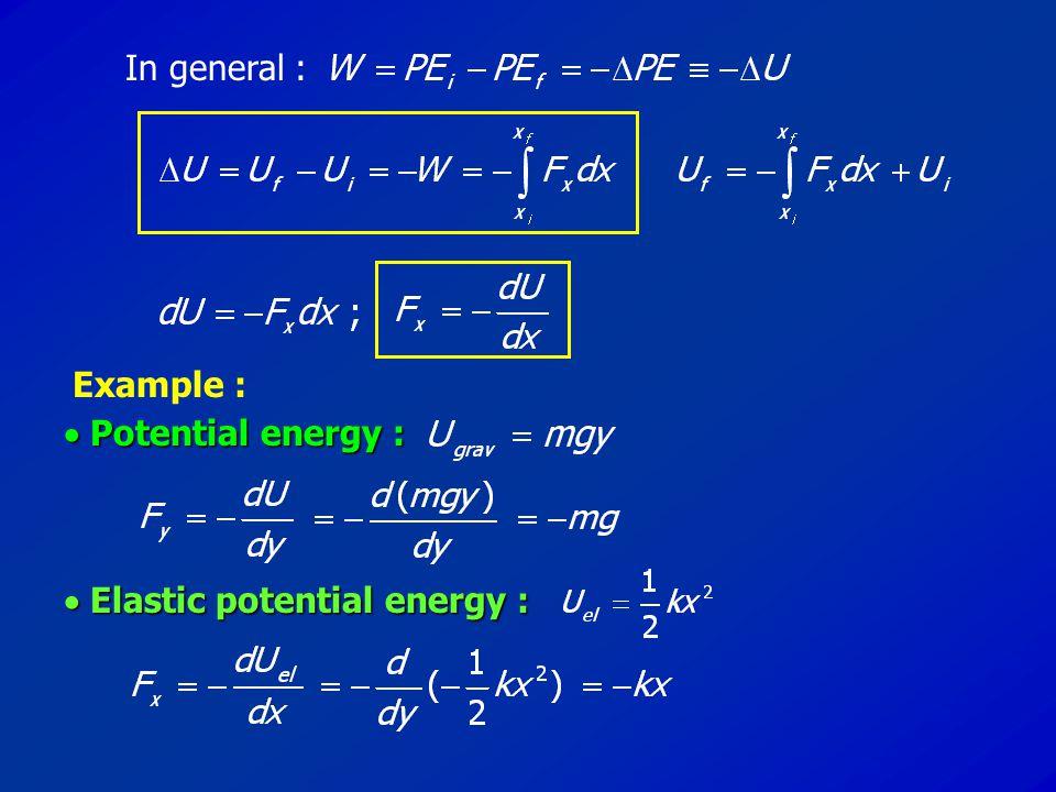 In general : Example : Potential energy : Elastic potential energy :