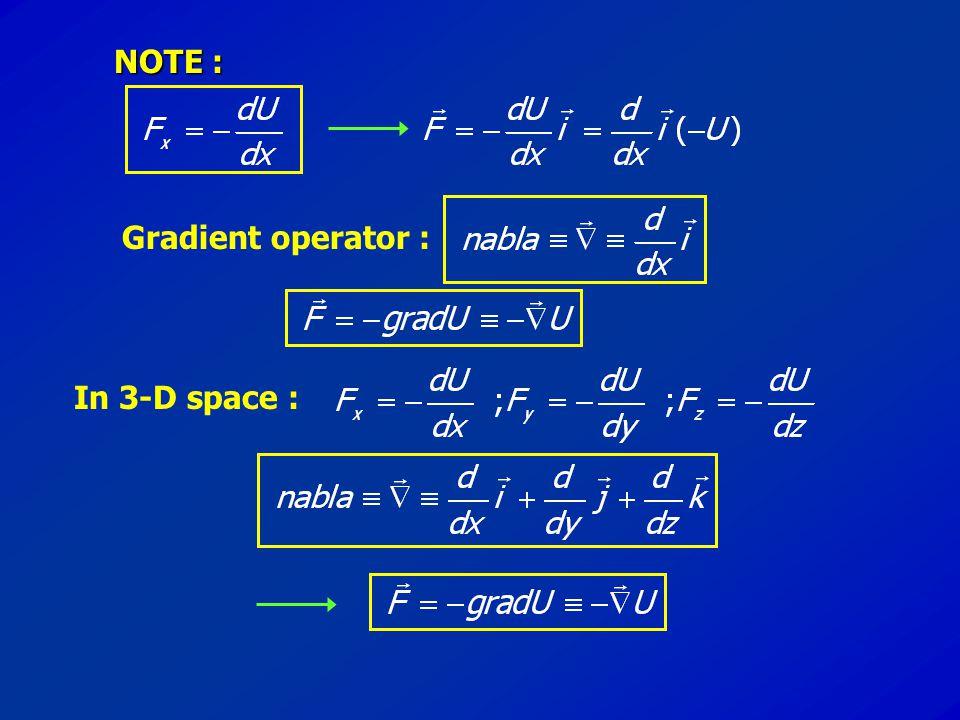 NOTE : Gradient operator : In 3-D space :
