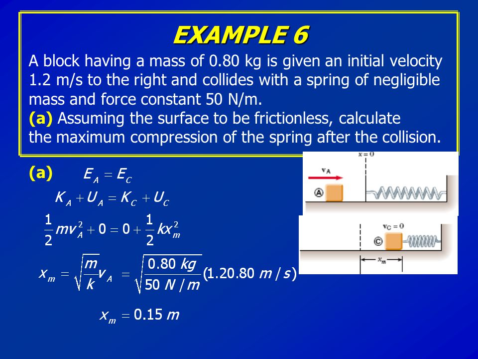 EXAMPLE 6 A block having a mass of 0.80 kg is given an initial velocity 1.2 m/s to the right and collides with a spring of negligible mass and force c