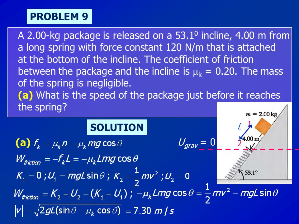 PROBLEM 9 A 2.00-kg package is released on a 53.1 0 incline, 4.00 m from a long spring with force constant 120 N/m that is attached at the bottom of t