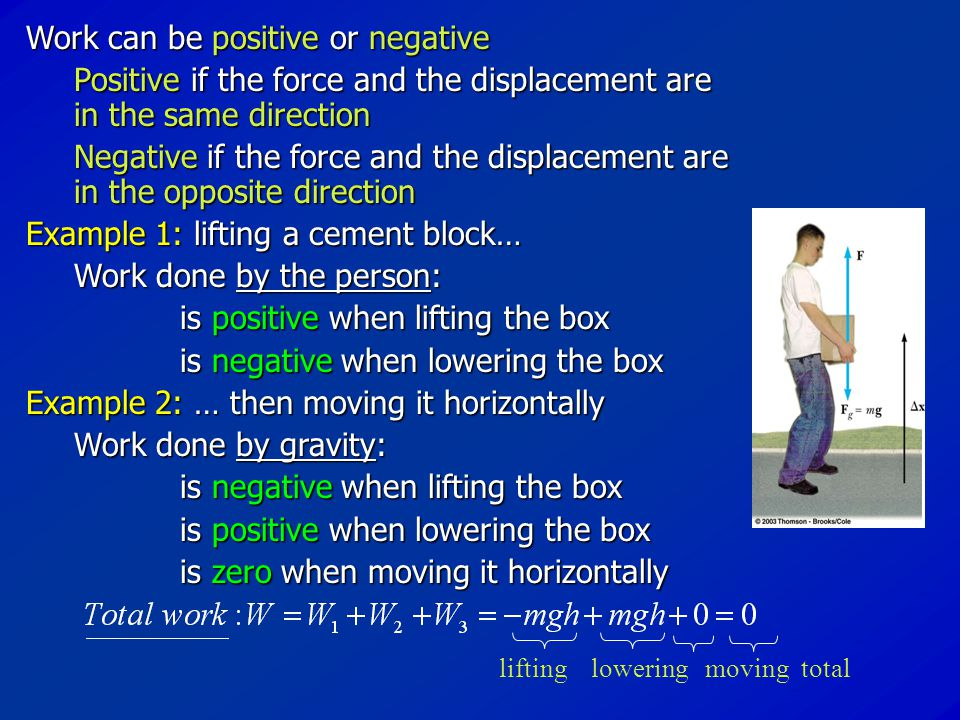 Work can be positive positive or negative Positive Positive if the force and the displacement are in the same direction Negative Negative if the force