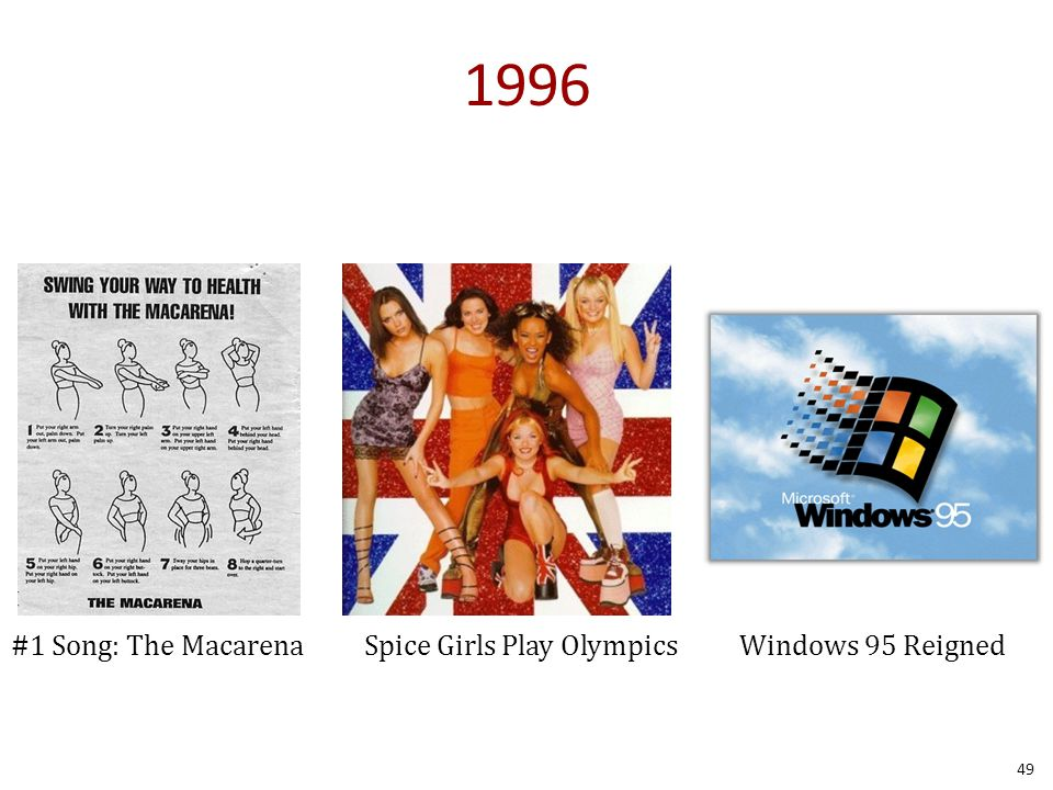 1996 49 #1 Song: The MacarenaSpice Girls Play Olympics Windows 95 Reigned