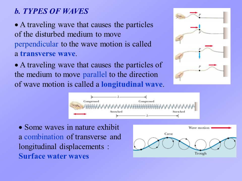 b. TYPES OF WAVES  A traveling wave that causes the particles of the medium to move parallel to the direction of wave motion is called a longitudinal