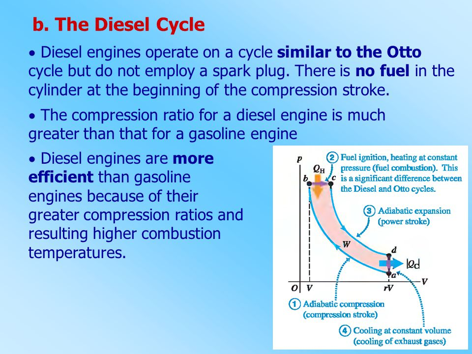 b. The Diesel Cycle  Diesel engines operate on a cycle similar to the Otto cycle but do not employ a spark plug. There is no fuel in the cylinder at