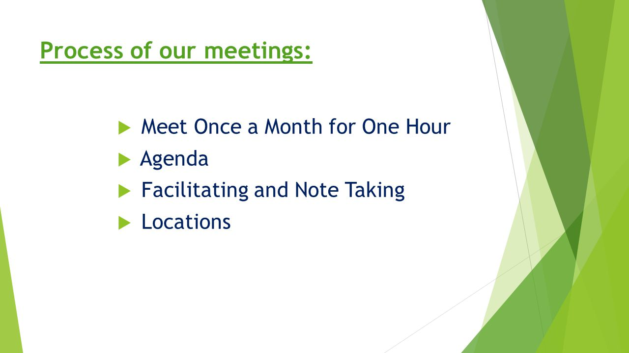 Purpose of meetings:  Bring the Group Together  Cross Training  Consistent Procedures  Improve Skills and Communication