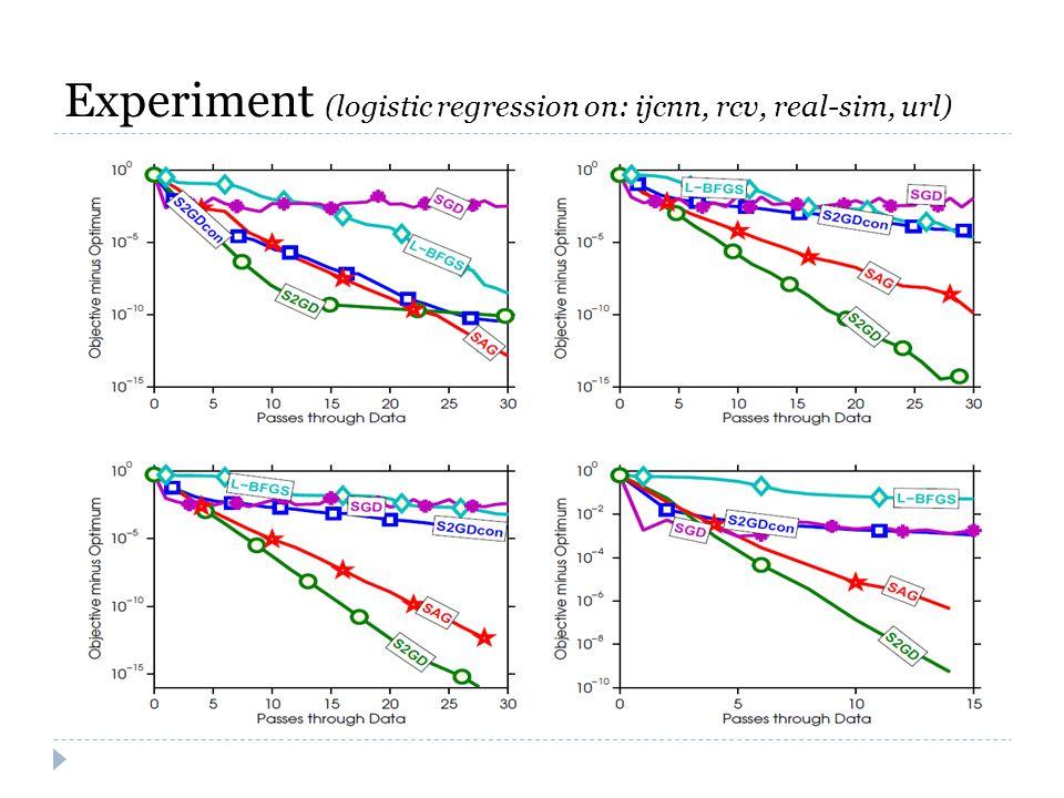 Experiment (logistic regression on: ijcnn, rcv, real-sim, url)