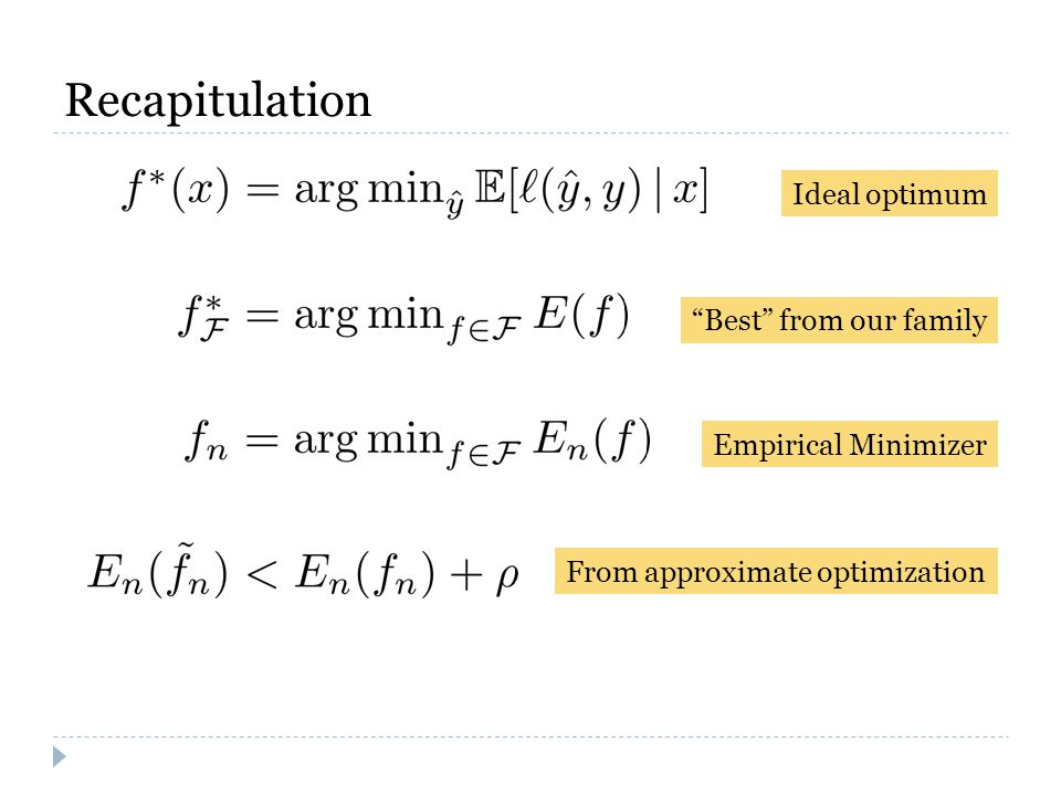Recapitulation Ideal optimum Best from our family Empirical Minimizer From approximate optimization