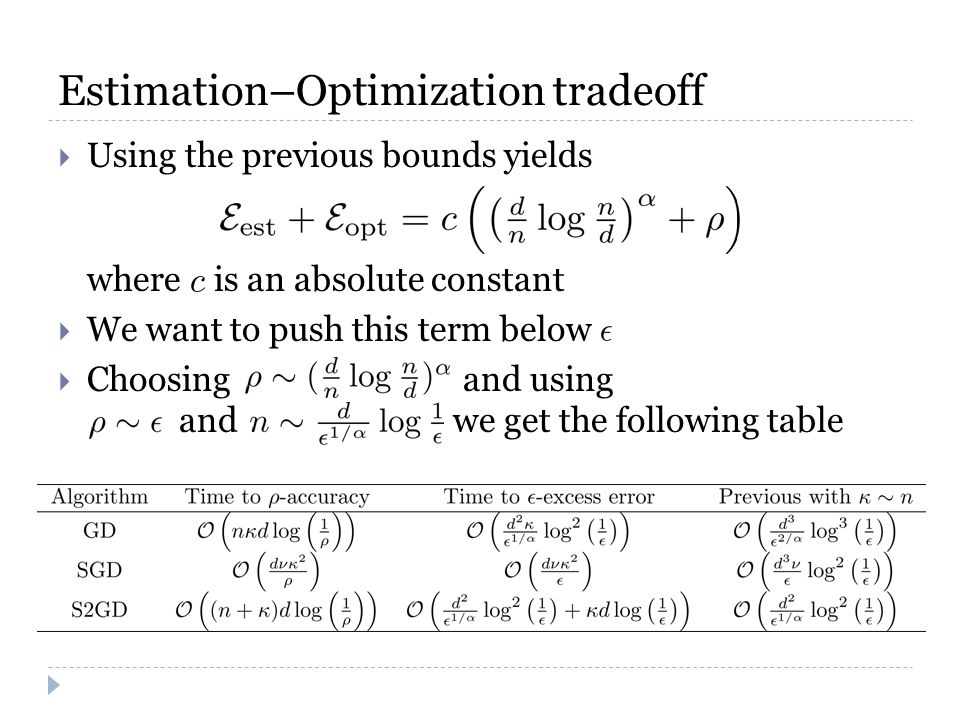 Estimation–Optimization tradeoff  Using the previous bounds yields where is an absolute constant  We want to push this term below  Choosing and using and we get the following table