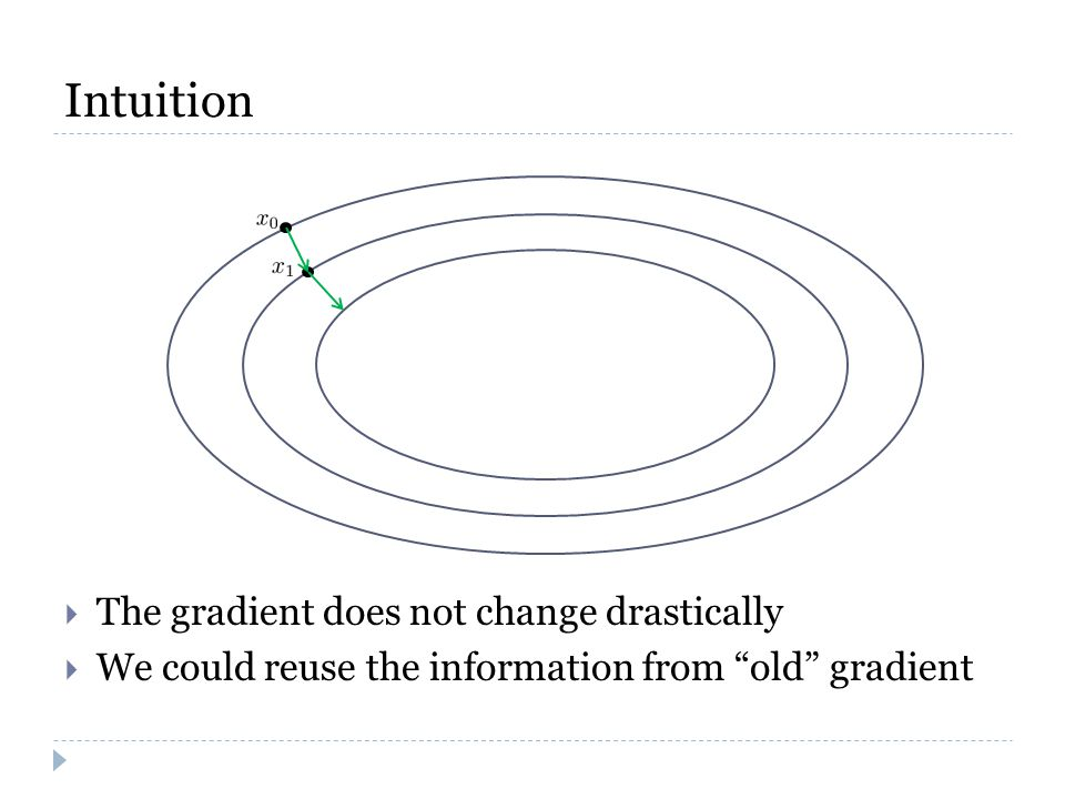 "Intuition  The gradient does not change drastically  We could reuse the information from ""old"" gradient"