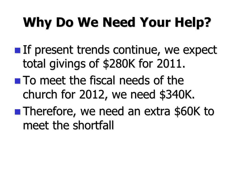 IF You Are A Financial Supporter… THANK YOU.THANK YOU.