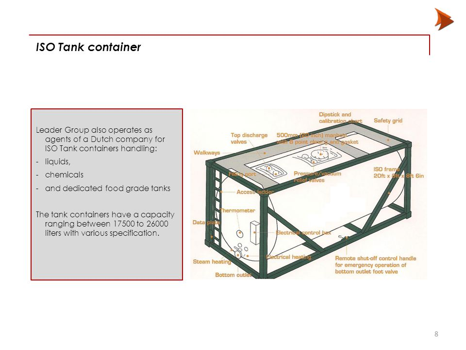 ISO Tank container 8 Leader Group also operates as agents of a Dutch company for ISO Tank containers handling: -liquids, -chemicals -and dedicated foo