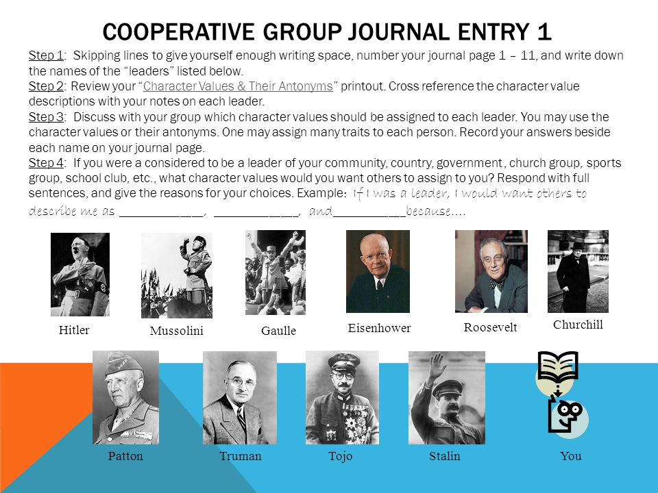 COOPERATIVE GROUP JOURNAL ENTRY 1 Step 1: Skipping lines to give yourself enough writing space, number your journal page 1 – 11, and write down the na
