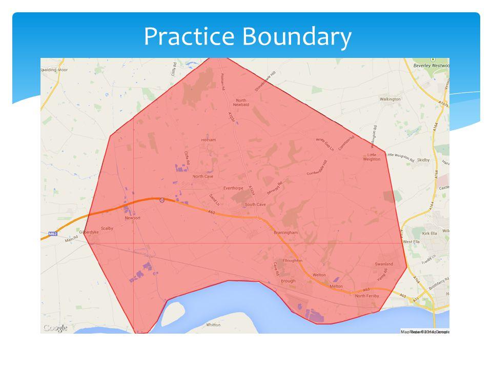 Practice Boundary
