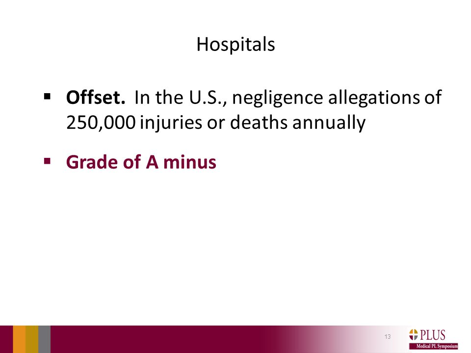 Hospitals  Offset. In the U.S., negligence allegations of 250,000 injuries or deaths annually  Grade of A minus 13
