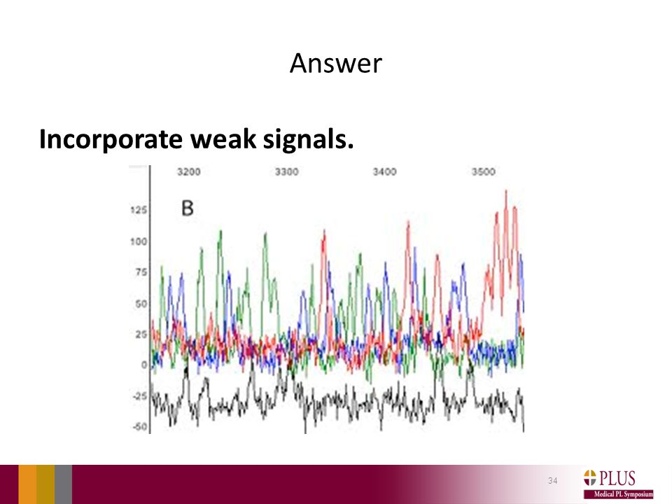 Answer Incorporate weak signals. 34