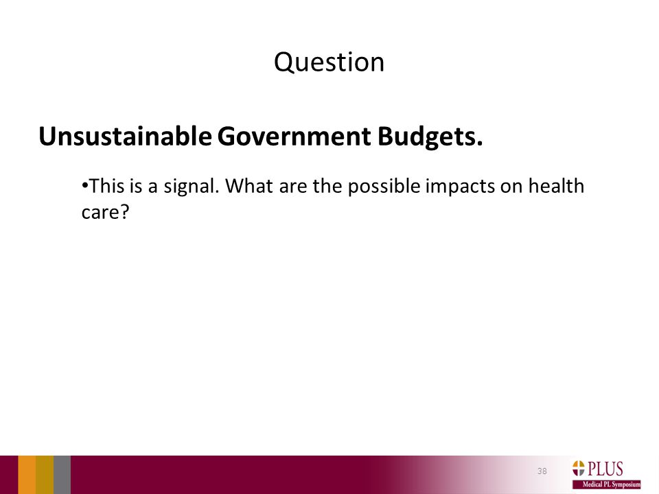 Question Unsustainable Government Budgets. This is a signal.