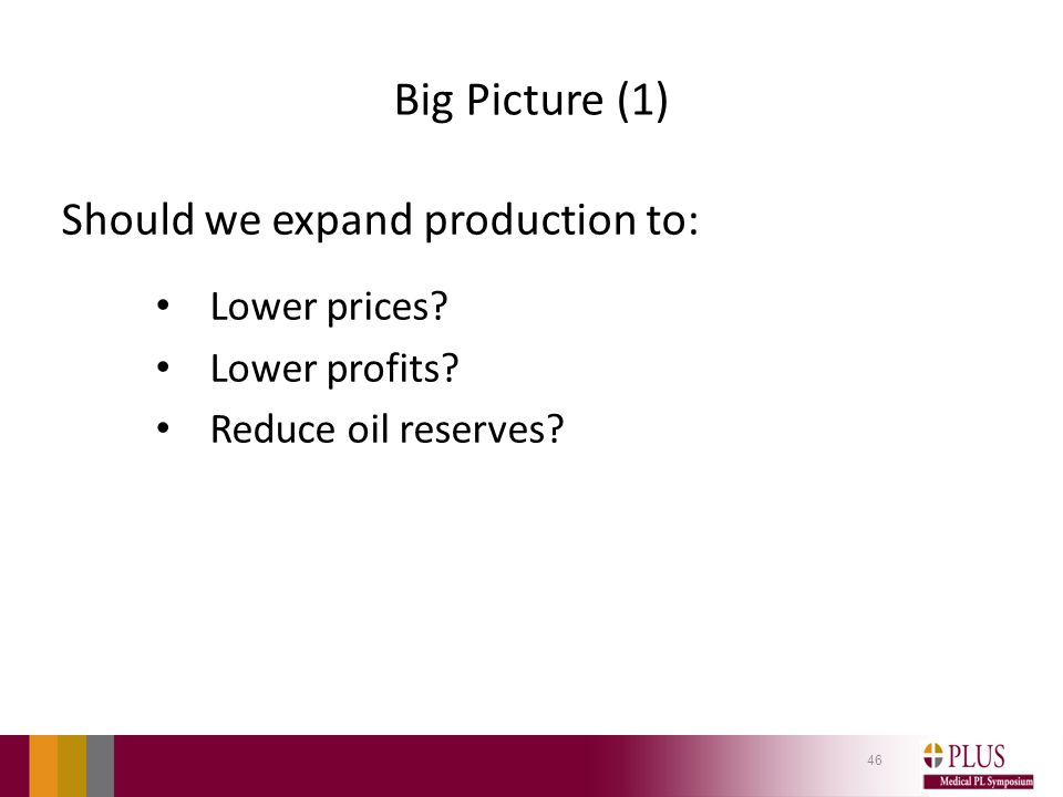 Big Picture (1) Should we expand production to: Lower prices.