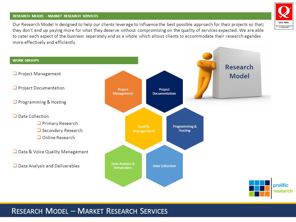 R ESEARCH M ODEL – M ARKET R ESEARCH S ERVICES Our Research Model is designed to help our clients leverage to influence the best possible approach for their projects so that; they don t end up paying more for what they deserve without compromising on the quality of services expected.