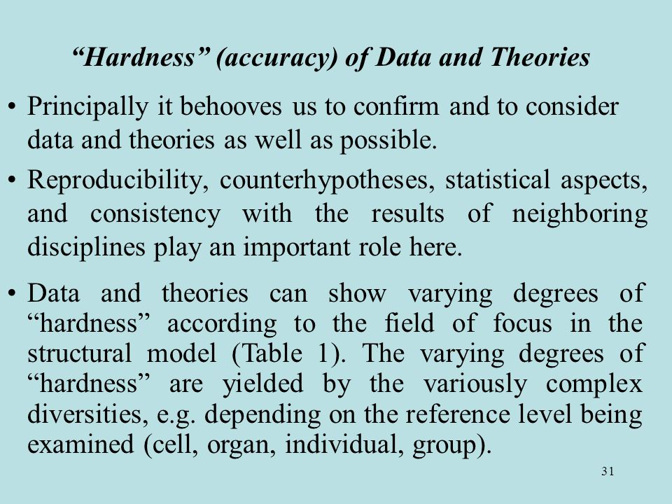 31 Hardness (accuracy) of Data and Theories Principally it behooves us to confirm and to consider data and theories as well as possible.