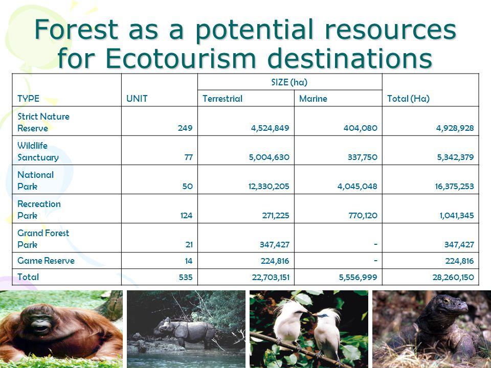 Forest as a potential resources for Ecotourism destinations TYPEUNIT SIZE (ha) Total (Ha) TerrestrialMarine Strict Nature Reserve2494,524,849404,0804,928,928 Wildlife Sanctuary775,004,630337,7505,342,379 National Park5012,330,2054,045,04816,375,253 Recreation Park124271,225770,1201,041,345 Grand Forest Park21347,427- Game Reserve14224,816- Total53522,703,1515,556,99928,260,150