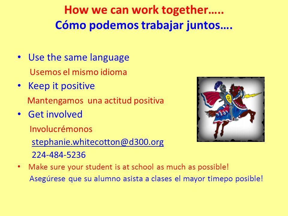 How we can work together….. Cómo podemos trabajar juntos…. Use the same language Usemos el mismo idioma Keep it positive Mantengamos una actitud posit