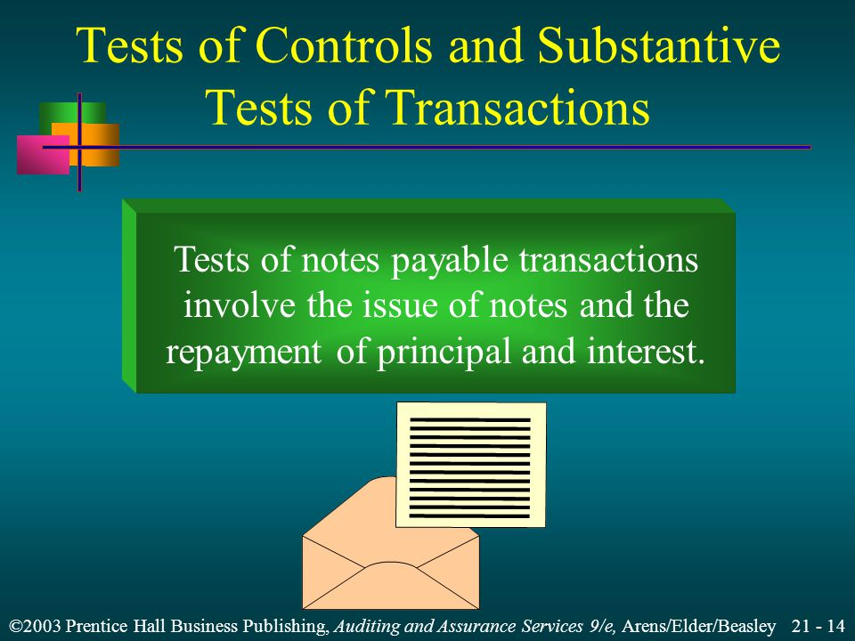 ©2003 Prentice Hall Business Publishing, Auditing and Assurance Services 9/e, Arens/Elder/Beasley Tests of notes payable transactions involve the issue of notes and the repayment of principal and interest.