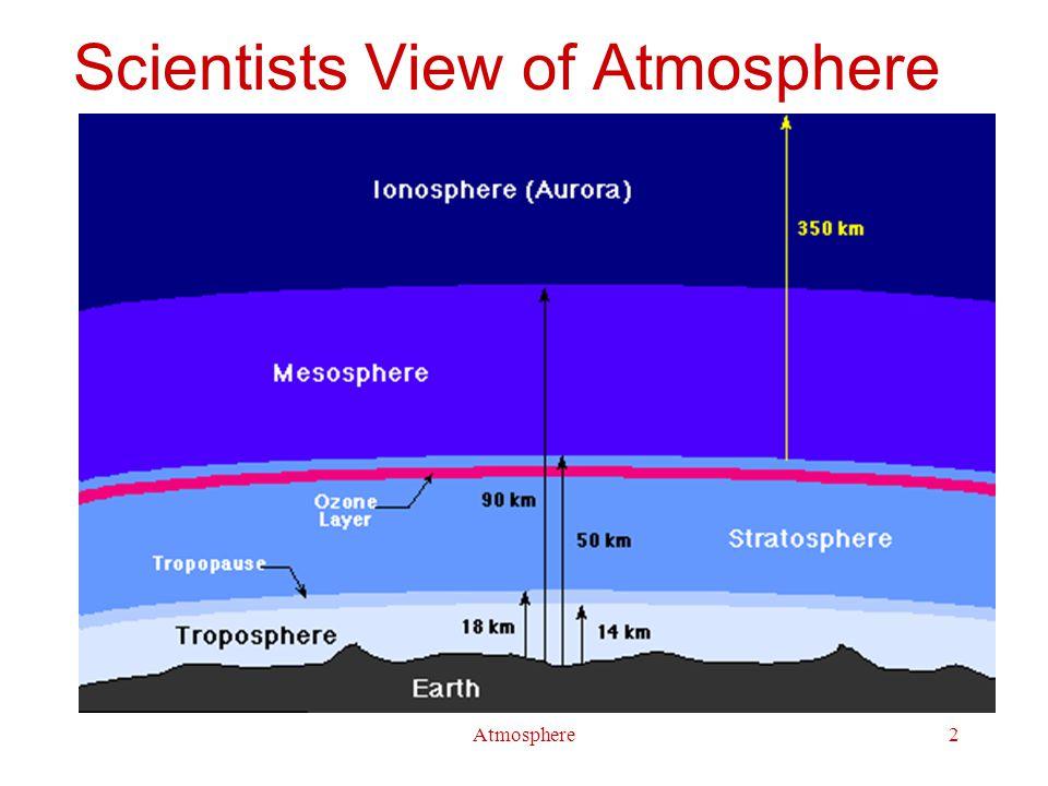 Atmosphere3 Variation of Temperature in the Atmosphere temperature