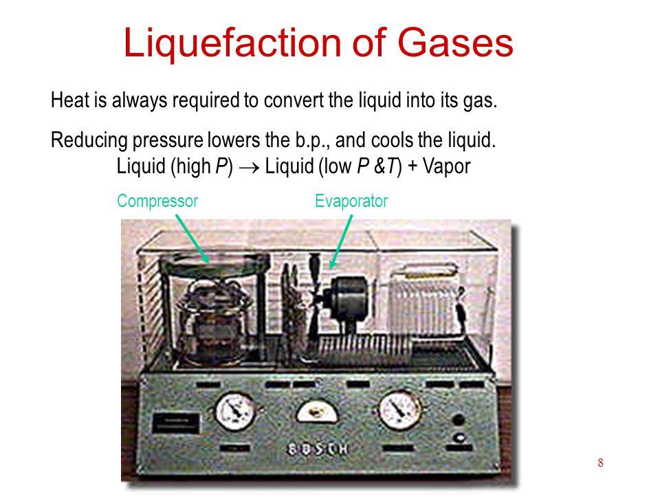Atmosphere9 Getting N 2 from Air Distillation of liquid air separate O 2 from N 2.