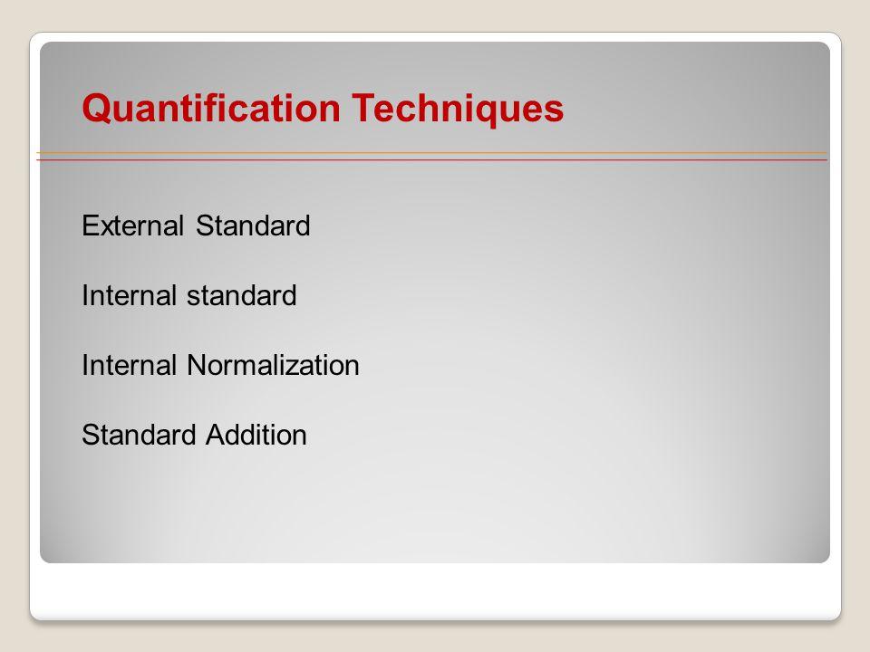 Quantification Techniques External Standard Internal standard Internal Normalization Standard Addition