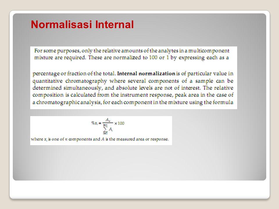 Normalisasi Internal