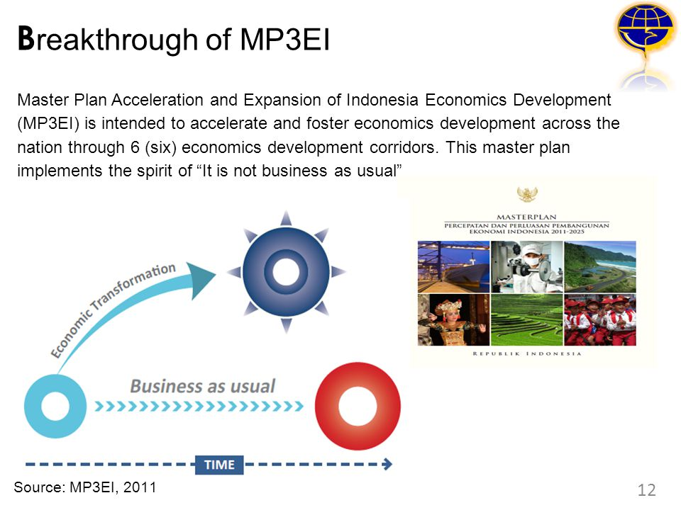 B reakthrough of MP3EI Master Plan Acceleration and Expansion of Indonesia Economics Development (MP3EI) is intended to accelerate and foster economic