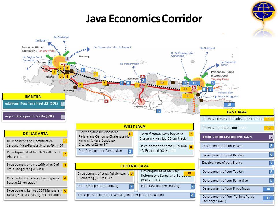 1 1 Port Development Pamanukan Electrification Development Citayam - Nambo 20 km track Development of cross Cirebon KA-Bradford (62 K m DT) Electrific