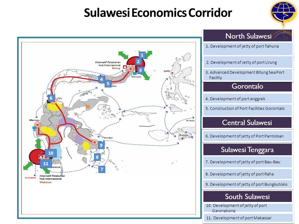 KENDARI MAMUJU 1 Sulawesi Tenggara 7. Development of jetty of port Bau-Bau North Sulawesi Gorontalo 1. Development of jetty of port Tahuna 2. Developm